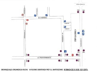 Plan organizacji ruchu