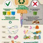 foto: Dzień bez śmiecenia 11 maja - Dzień bez śmiecenia 150x150