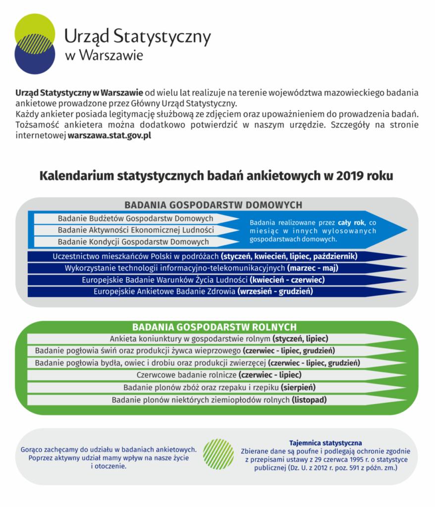 foto: Kalendarium statystycznych badań ankietowych - Kalendarium statystycznych badań ankietowych w 2019 r. 878x1024