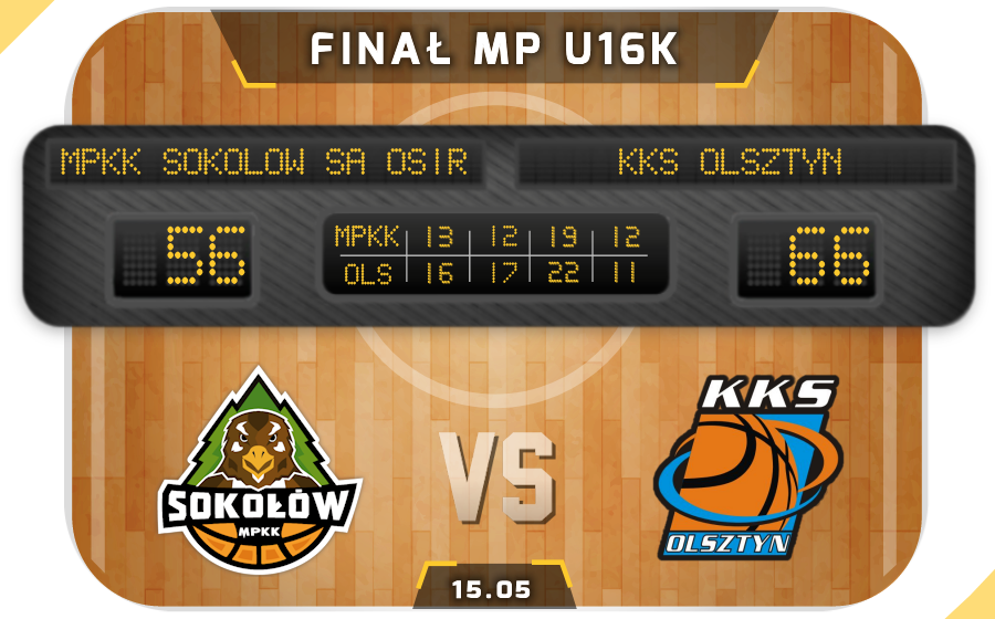 foto:  - MPKK U16 mecz 1final 18 19