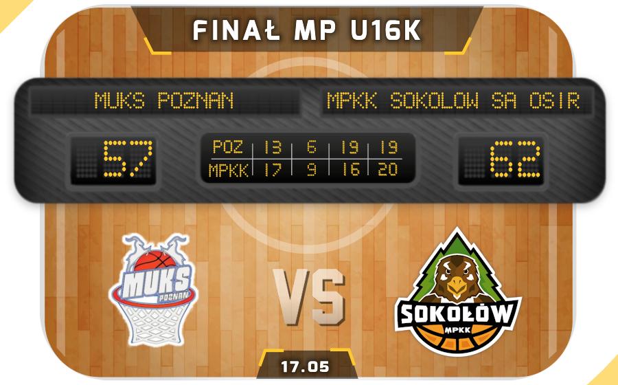 foto:  - MPKK U16 mecz 3 final 18 19.png