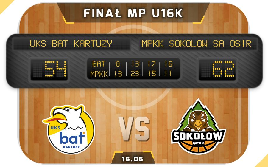 foto:  - MPKK U16 mecz 2 final 18 19.png