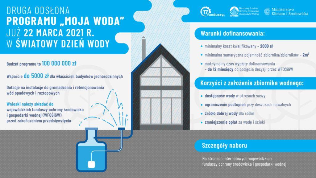 """foto: """"Moja Woda"""" 2.0 - weź 5000 zł i oszczędzaj wodę - moja woda   druga odslona od 22 marca   tw 1920x1080   logo 1024x577"""