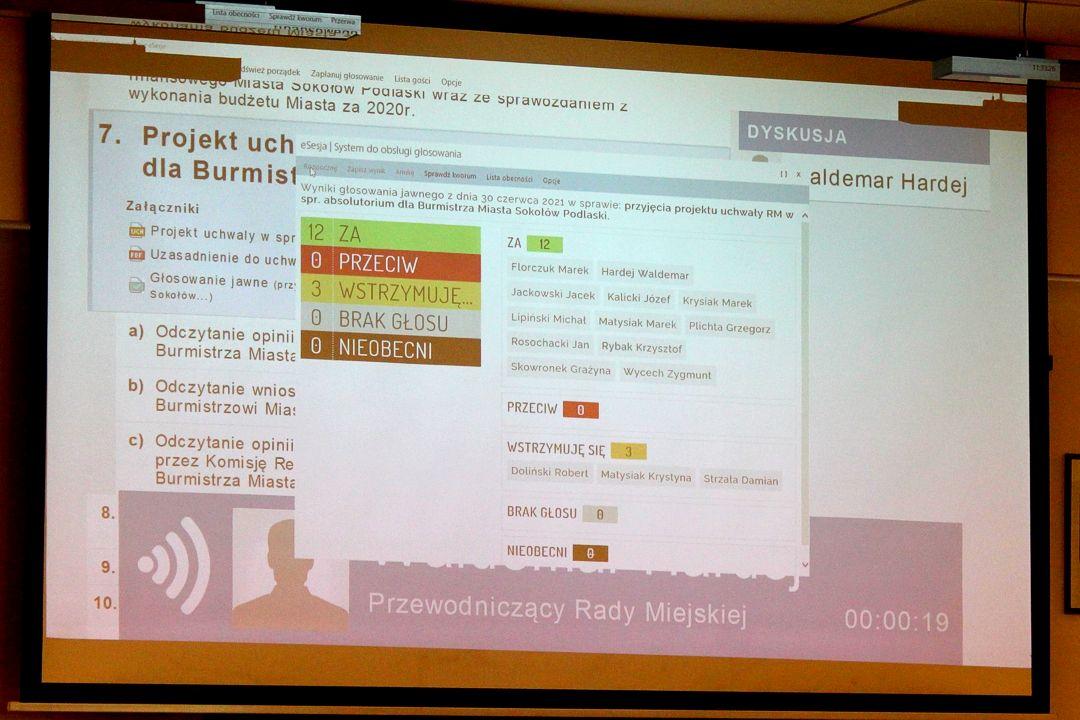 Tablica wyników głosowania w sprawie absolutorium dla Burmistrza Miasta: 12 głosów za, 3 wstrzymujące się.